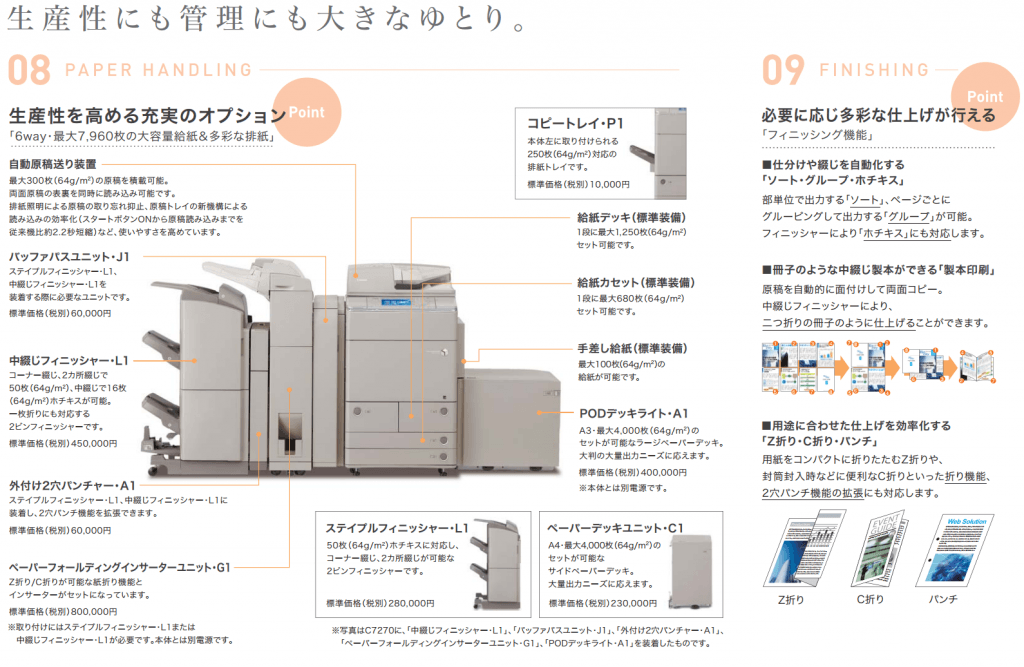 iR ADV C7260/C7270 構成